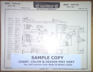 FOUR Series TR4 Coupe & Hardtop Models AEA Wiring Diagram Chart